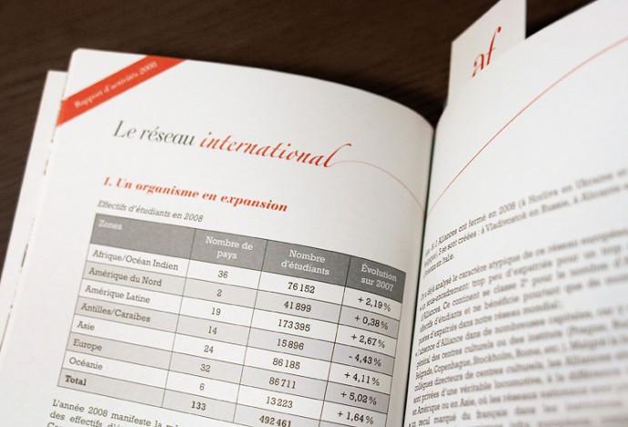 Rapport annuel 2008: page intérieure