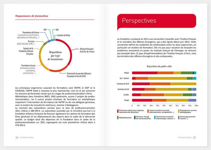 Rapport annuel 2011, exemple de page intérieure